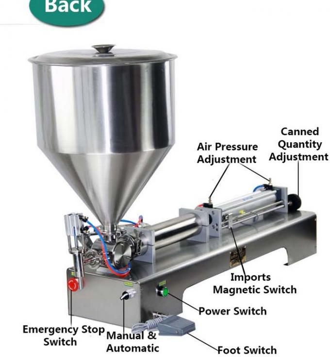 Semi--auto  5-100ml Single head 30-60 BPM Cream filling machine,Shampoo filling machine,Cosmetic Filling Machine