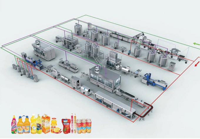 Stable Mineral Drinking Water Production Line Automatic 3000 - 28000 BPH High Capacity