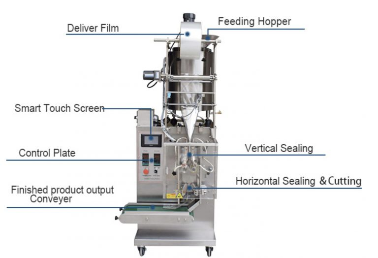 double twist candy packaging machine, double twist chocolate