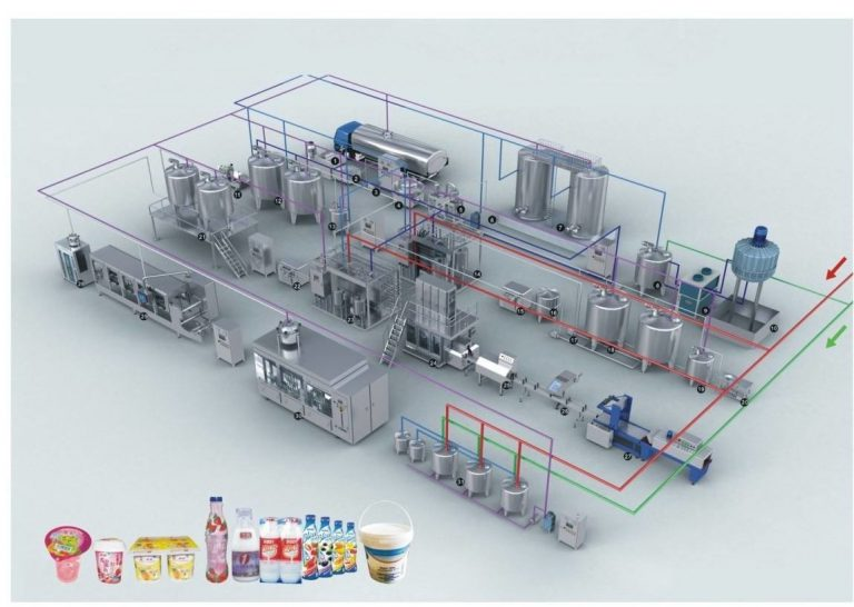 automatic engine oil filling machine - alibaba
